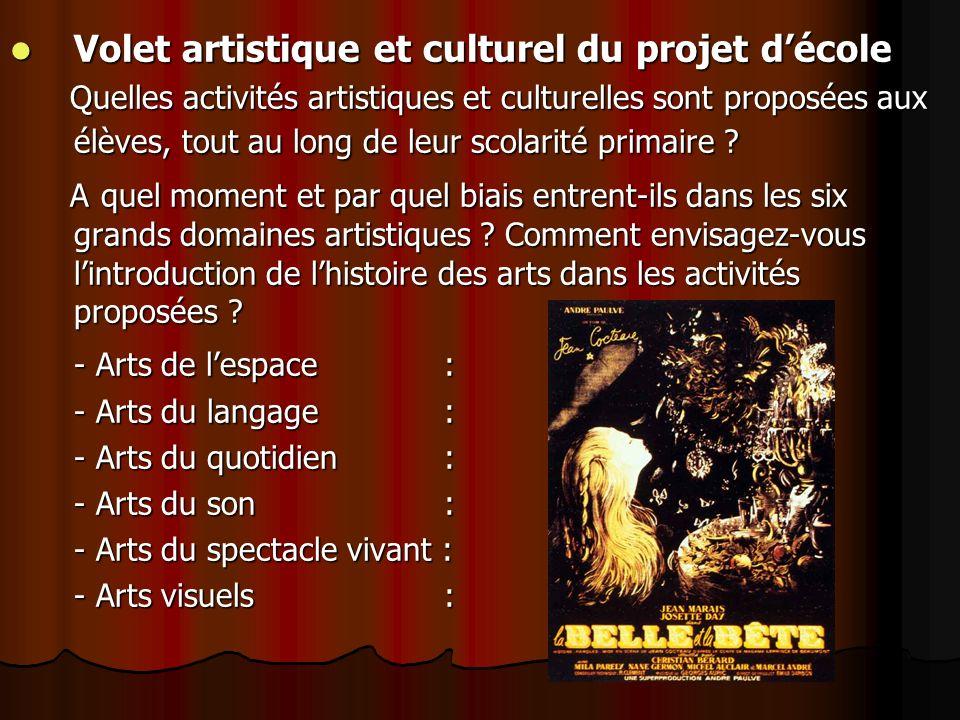 Volet artistique et culturel du projet décole Volet artistique et culturel du projet décole Quelles activités artistiques et culturelles sont proposée