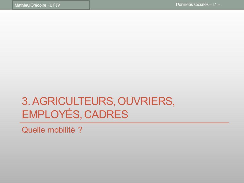 3. AGRICULTEURS, OUVRIERS, EMPLOYÉS, CADRES Quelle mobilité ? Mathieu Grégoire - UPJV Données sociales – L1 –