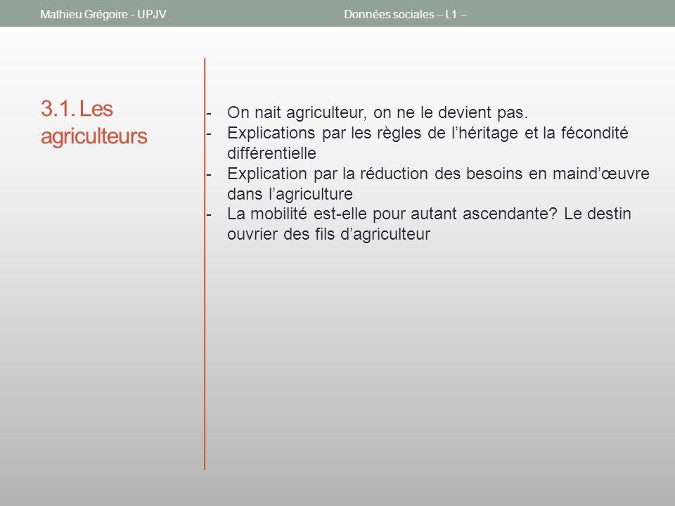 3.1. Les agriculteurs Mathieu Grégoire - UPJVDonnées sociales – L1 – -On nait agriculteur, on ne le devient pas. -Explications par les règles de lhéri