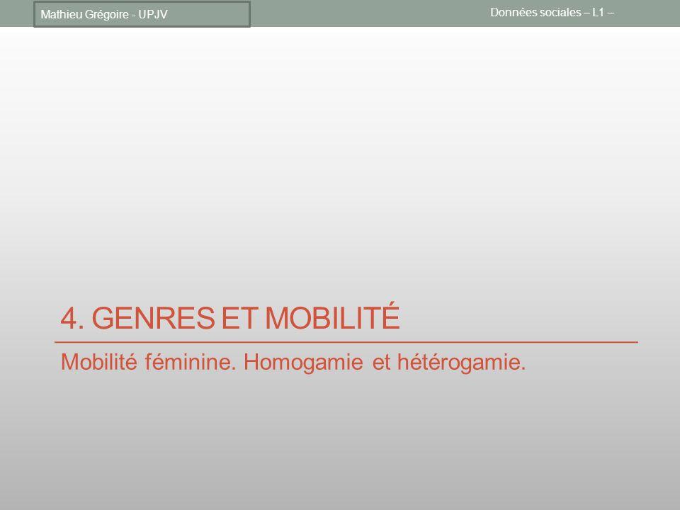 4. GENRES ET MOBILITÉ Mobilité féminine. Homogamie et hétérogamie. Mathieu Grégoire - UPJV Données sociales – L1 –