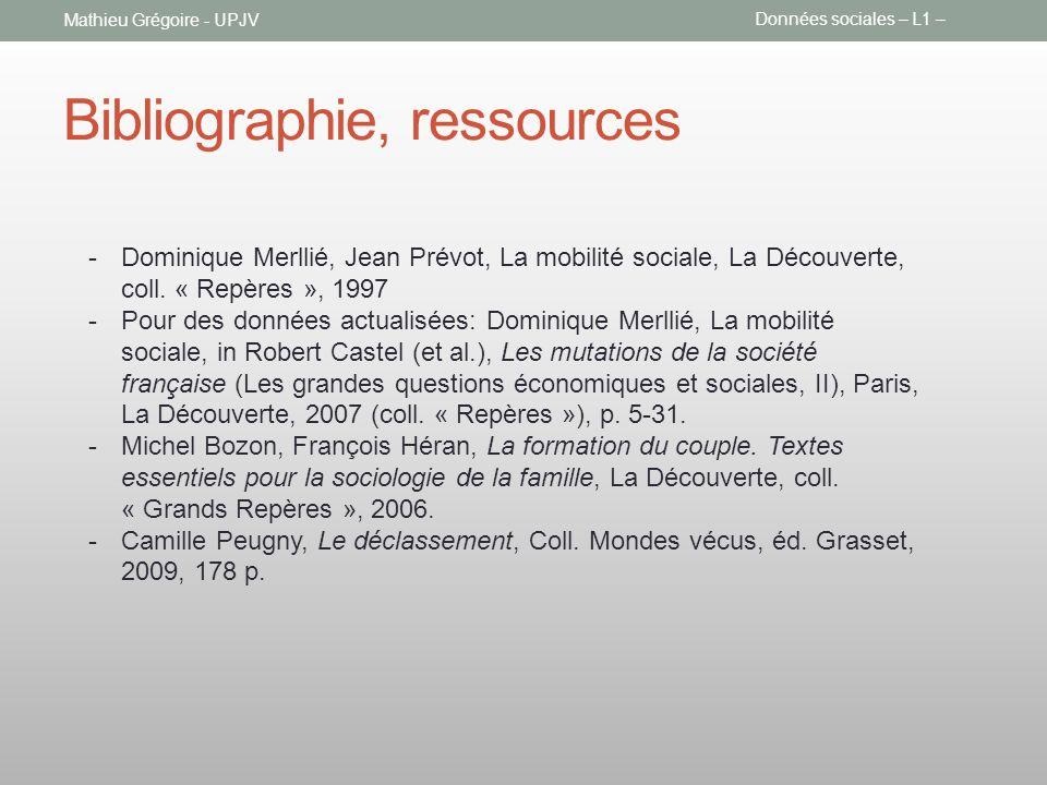 Bibliographie, ressources Mathieu Grégoire - UPJV Données sociales – L1 – -Dominique Merllié, Jean Prévot, La mobilité sociale, La Découverte, coll. «