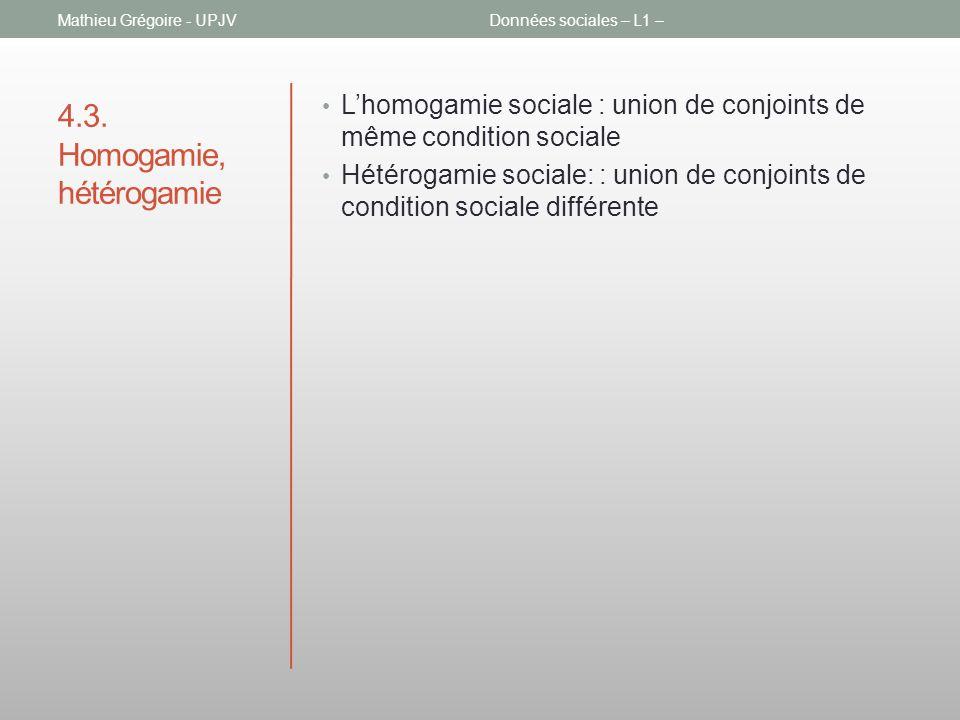 4.3. Homogamie, hétérogamie Lhomogamie sociale : union de conjoints de même condition sociale Hétérogamie sociale: : union de conjoints de condition s