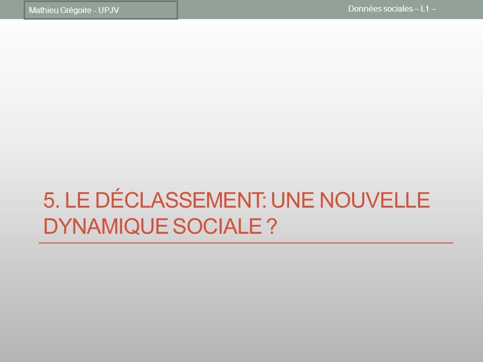 5. LE DÉCLASSEMENT: UNE NOUVELLE DYNAMIQUE SOCIALE ? Mathieu Grégoire - UPJV Données sociales – L1 –