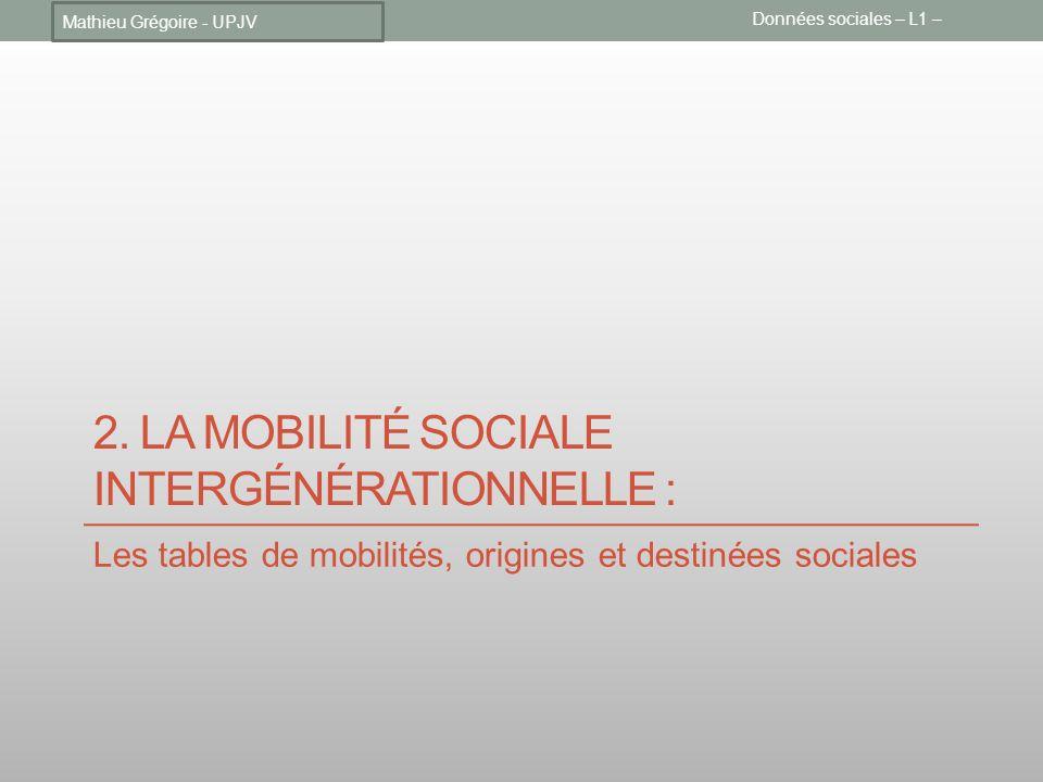 2. LA MOBILITÉ SOCIALE INTERGÉNÉRATIONNELLE : Les tables de mobilités, origines et destinées sociales Mathieu Grégoire - UPJV Données sociales – L1 –