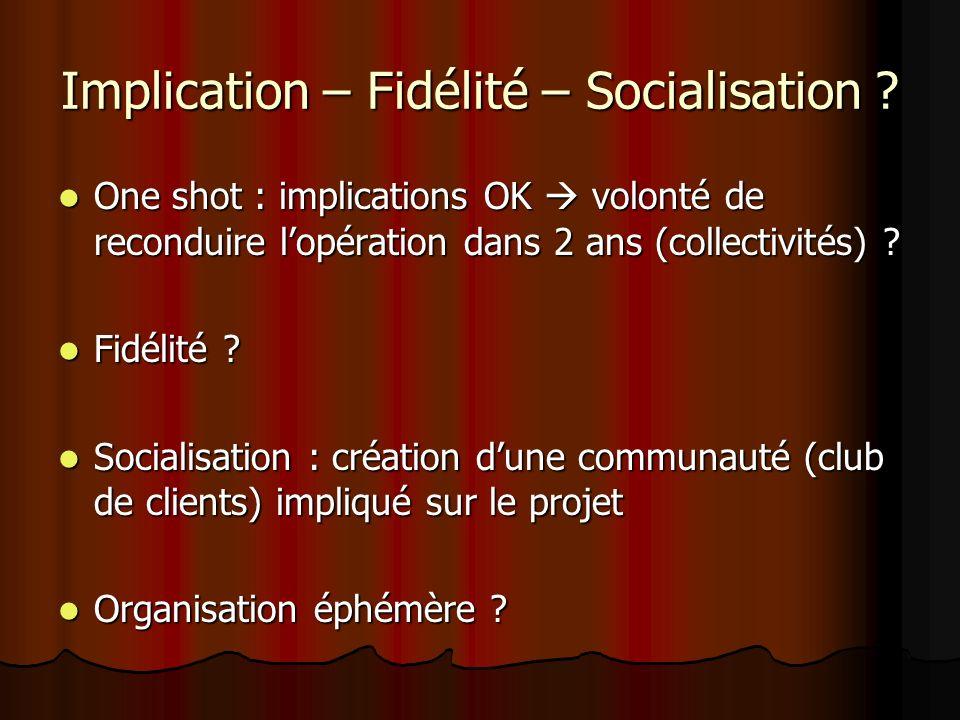 Implication – Fidélité – Socialisation ? One shot : implications OK volonté de reconduire lopération dans 2 ans (collectivités) ? One shot : implicati