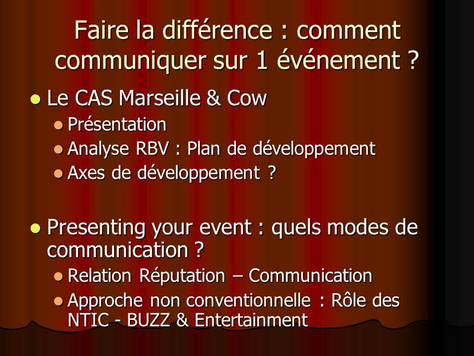 Faire la différence : comment communiquer sur 1 événement ? Le CAS Marseille & Cow Le CAS Marseille & Cow Présentation Présentation Analyse RBV : Plan
