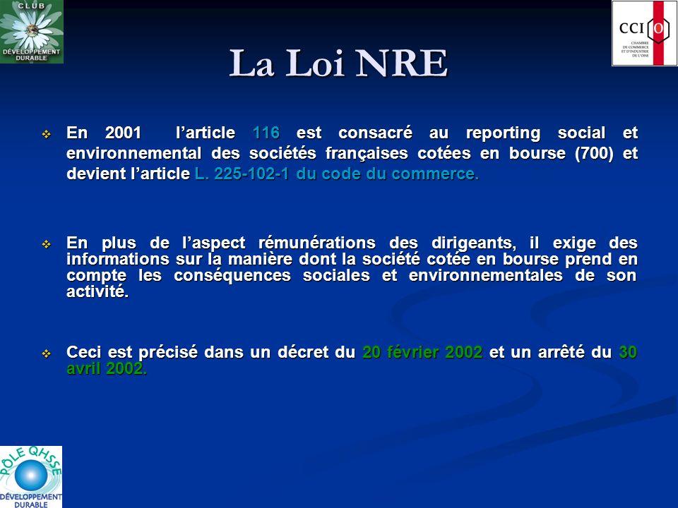 La Loi NRE En 2001 larticle 116 est consacré au reporting social et environnemental des sociétés françaises cotées en bourse (700) et devient larticle