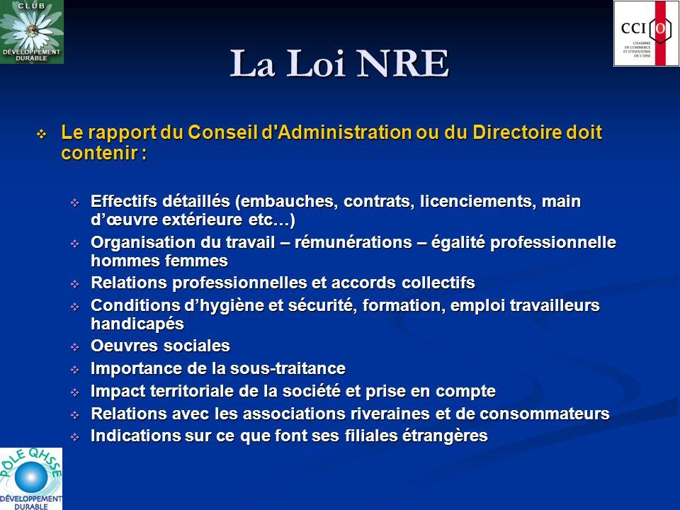 La Loi NRE Le rapport du Conseil d'Administration ou du Directoire doit contenir : Le rapport du Conseil d'Administration ou du Directoire doit conten