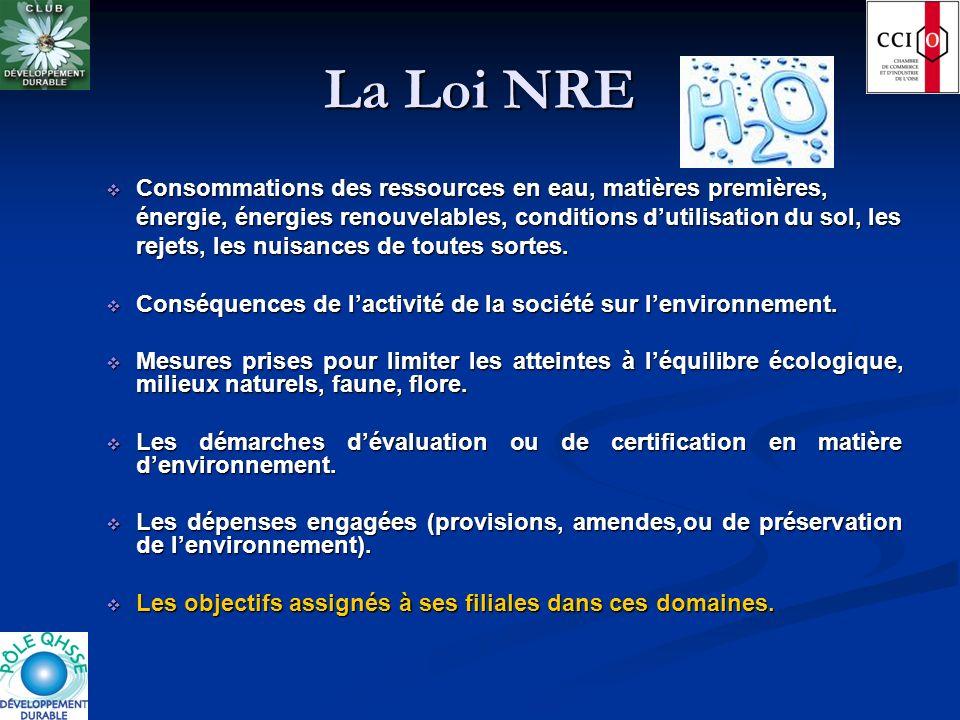 La Loi NRE Consommations des ressources en eau, matières premières, énergie, énergies renouvelables, conditions dutilisation du sol, les rejets, les n