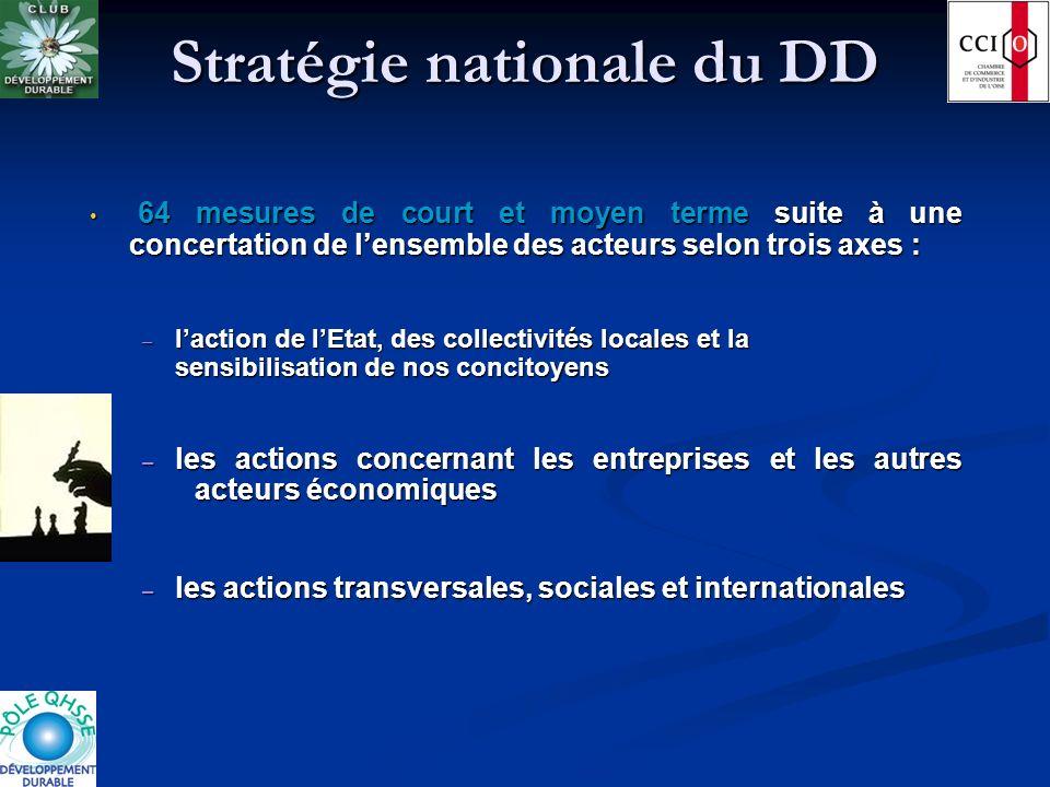 Stratégie nationale du DD 64 mesures de court et moyen terme suite à une concertation de lensemble des acteurs selon trois axes : 64 mesures de court