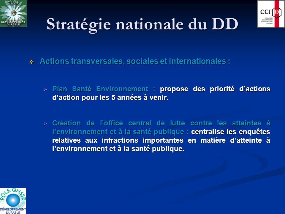 Stratégie nationale du DD Actions transversales, sociales et internationales : Actions transversales, sociales et internationales : Plan Santé Environ