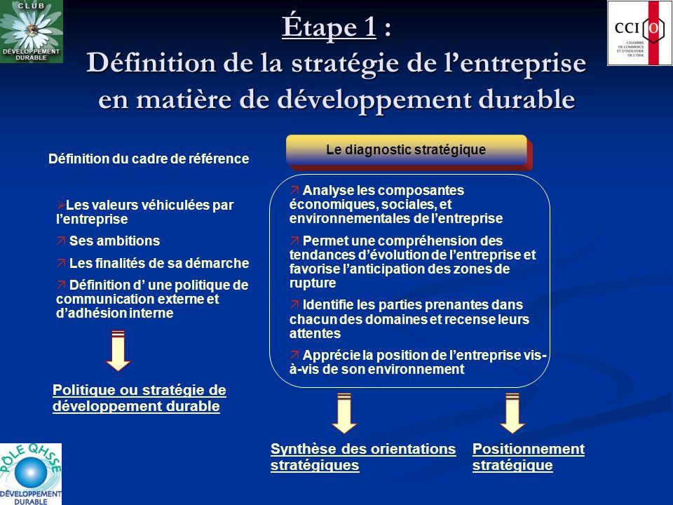 Étape 1 : Définition de la stratégie de lentreprise en matière de développement durable ä Analyse les composantes économiques, sociales, et environnem