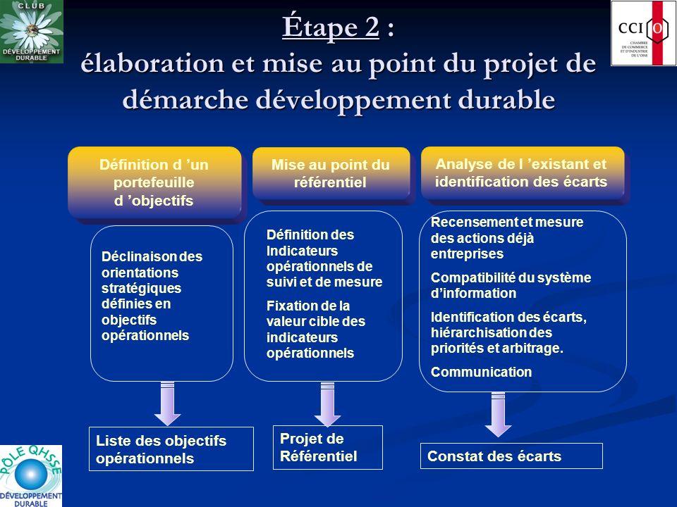 Étape 2 : élaboration et mise au point du projet de démarche développement durable Liste des objectifs opérationnels Projet de Référentiel Constat des