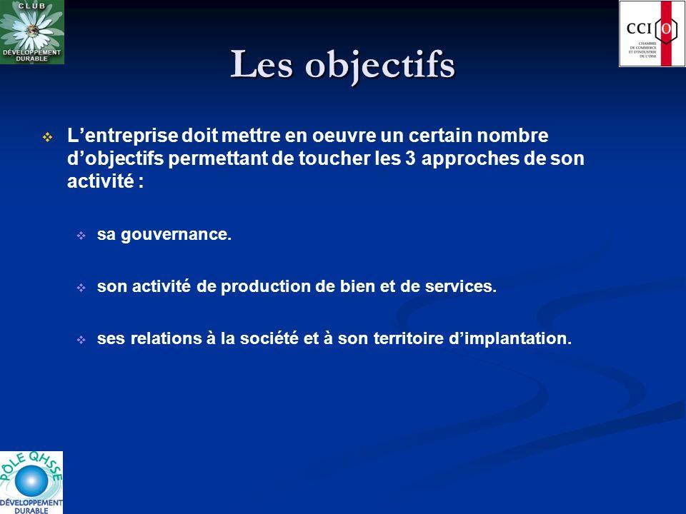 Les objectifs Lentreprise doit mettre en oeuvre un certain nombre dobjectifs permettant de toucher les 3 approches de son activité : sa gouvernance. s