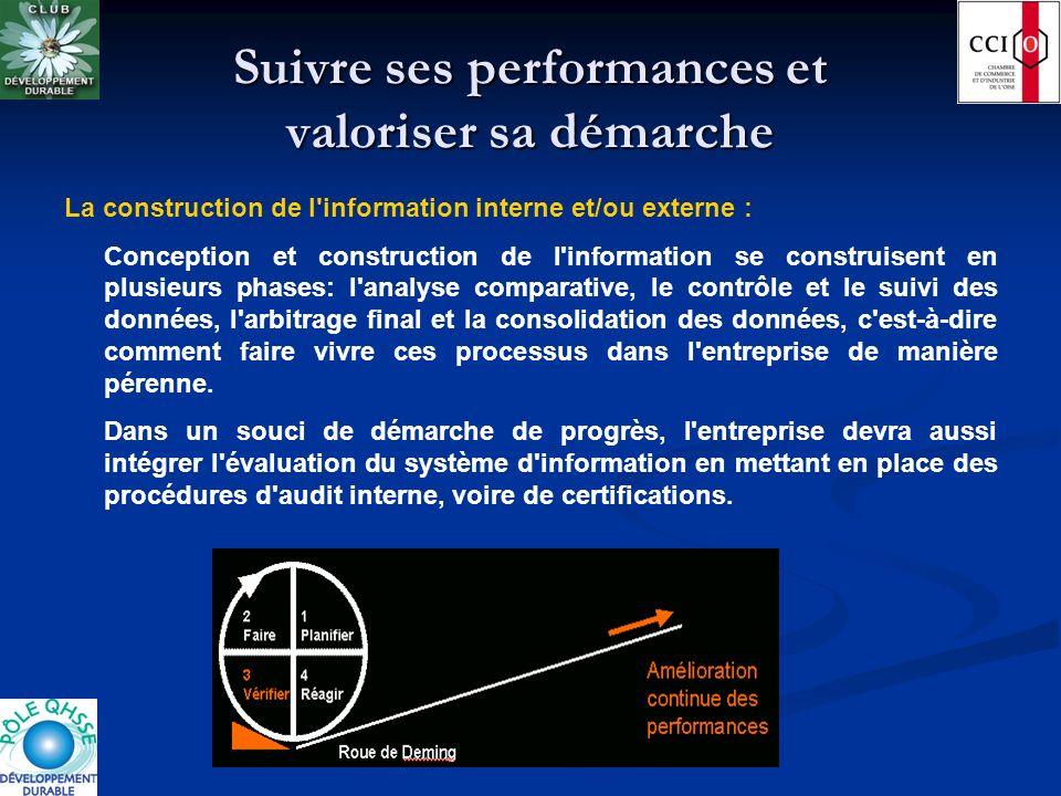 Suivre ses performances et valoriser sa démarche La construction de l'information interne et/ou externe : Conception et construction de l'information