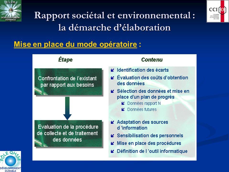 Rapport sociétal et environnemental : la démarche délaboration Mise en place du mode opératoire :
