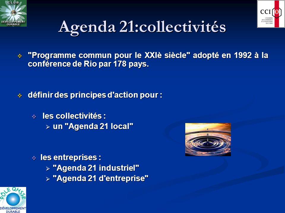 Agenda 21:collectivités