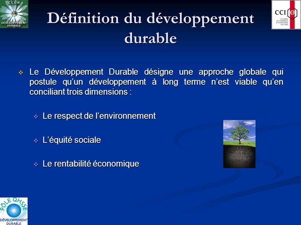 Définition du développement durable Le Développement Durable désigne une approche globale qui postule quun développement à long terme nest viable quen