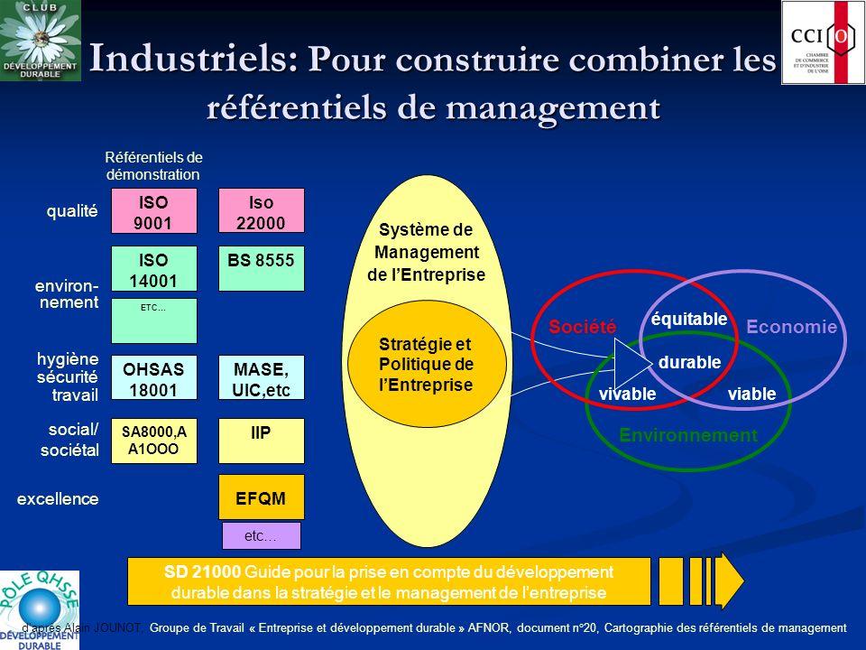 Industriels: Pour construire combiner les référentiels de management Système de Management de lEntreprise Référentiels de démonstration etc… environ-