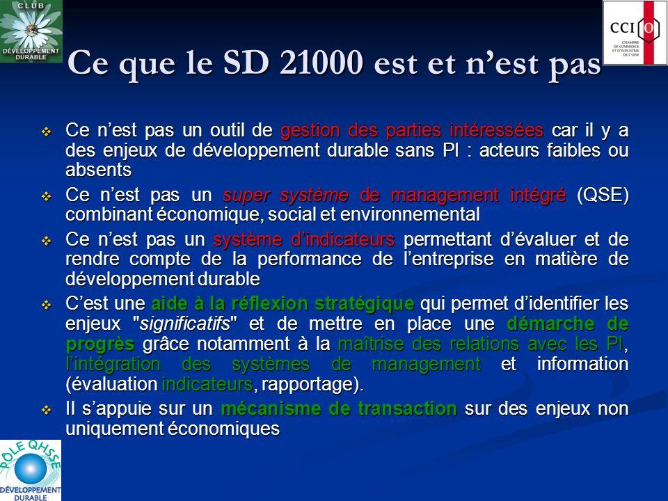 Ce que le SD 21000 est et nest pas Ce nest pas un outil de gestion des parties intéressées car il y a des enjeux de développement durable sans PI : ac