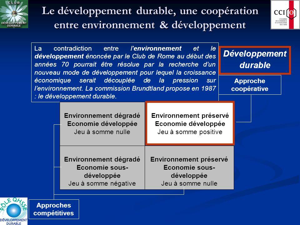 Le développement durable, une coopération entre environnement & développement La contradiction entre l'environnement et le développement énoncée par l