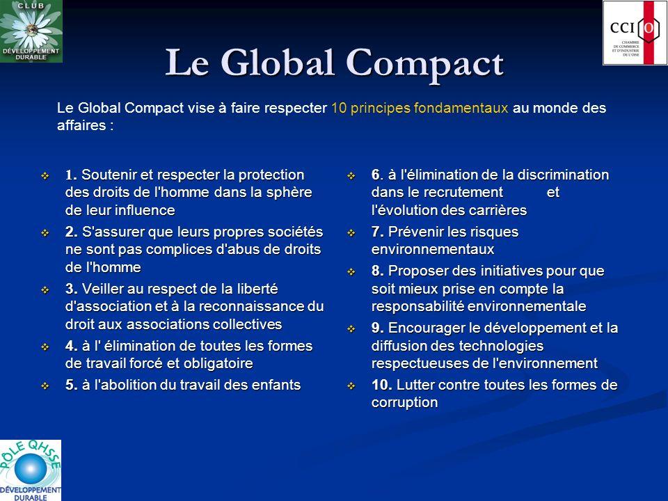 Le Global Compact 1. Soutenir et respecter la protection des droits de l'homme dans la sphère de leur influence 1. Soutenir et respecter la protection