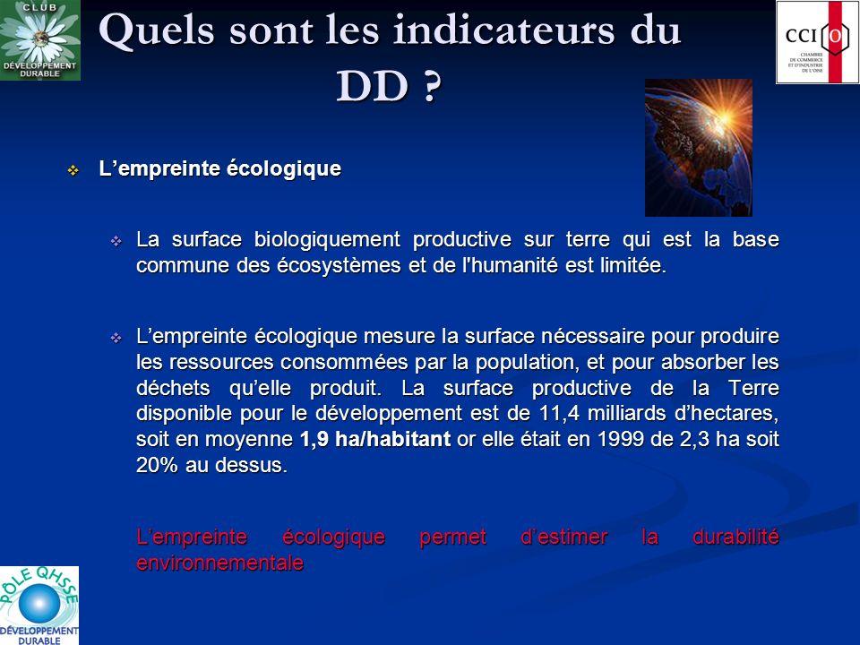 Quels sont les indicateurs du DD ? Lempreinte écologique Lempreinte écologique La surface biologiquement productive sur terre qui est la base commune