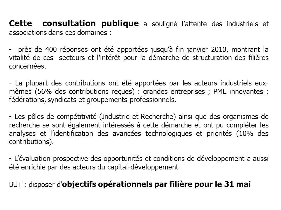 Cette consultation publique a souligné lattente des industriels et associations dans ces domaines : - près de 400 réponses ont été apportées jusquà fin janvier 2010, montrant la vitalité de ces secteurs et lintérêt pour la démarche de structuration des filières concernées.