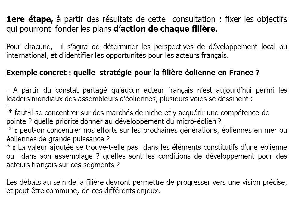 1ere étape, à partir des résultats de cette consultation : fixer les objectifs qui pourront fonder les plans daction de chaque filière.