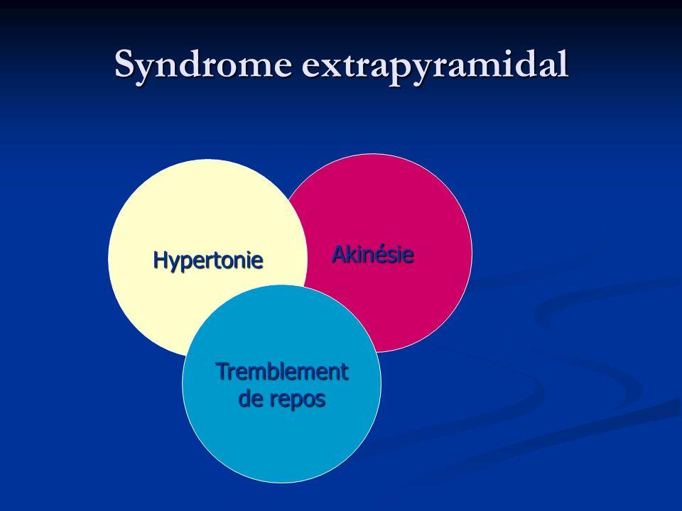 Syndrome extrapyramidal Akinésie Hypertonie Tremblement de repos