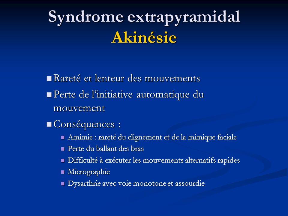 Syndrome extrapyramidal Etiologies (1) Maladie de Parkinson Maladie de Parkinson Causes médicamenteuses : neuroleptiques +++ Causes médicamenteuses : neuroleptiques +++ Tous les neuroleptiques (même cachés : PRIMPERAN …) Tous les neuroleptiques (même cachés : PRIMPERAN …) Syndrome parkinsonien bilatéral akinéto-rigide dopa-résistant Syndrome parkinsonien bilatéral akinéto-rigide dopa-résistant Traitement Traitement Arrêt du neuroleptique Arrêt du neuroleptique Amélioration par les anticholinergiques Amélioration par les anticholinergiques Syndromes parkinsoniens dégénératifs Syndromes parkinsoniens dégénératifs Se caractérisent par une mauvaise réponse précoce à la dopathérapie et autres signes : sd parkinsonien plus Se caractérisent par une mauvaise réponse précoce à la dopathérapie et autres signes : sd parkinsonien plus Paralysie supra-nucléaire progressive Paralysie supra-nucléaire progressive Démence à corps de Lewy Démence à corps de Lewy Atrophies multi-systématisées Atrophies multi-systématisées Dégénérescence cortico-basale Dégénérescence cortico-basale
