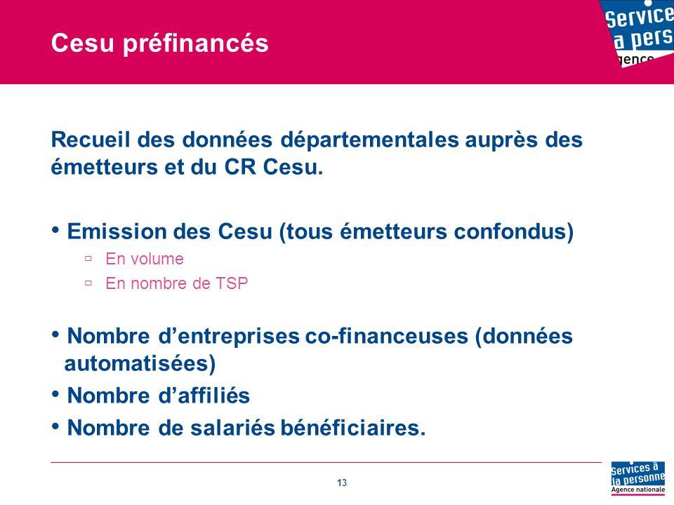 13 Cesu préfinancés Recueil des données départementales auprès des émetteurs et du CR Cesu.