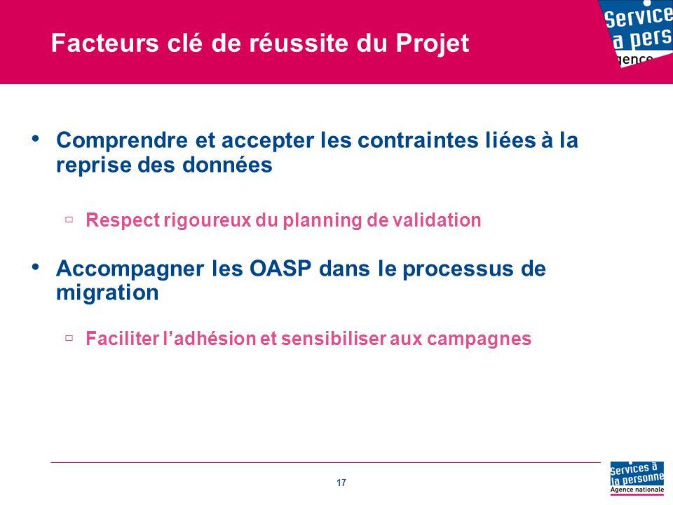 17 Facteurs clé de réussite du Projet Comprendre et accepter les contraintes liées à la reprise des données Respect rigoureux du planning de validation Accompagner les OASP dans le processus de migration Faciliter ladhésion et sensibiliser aux campagnes