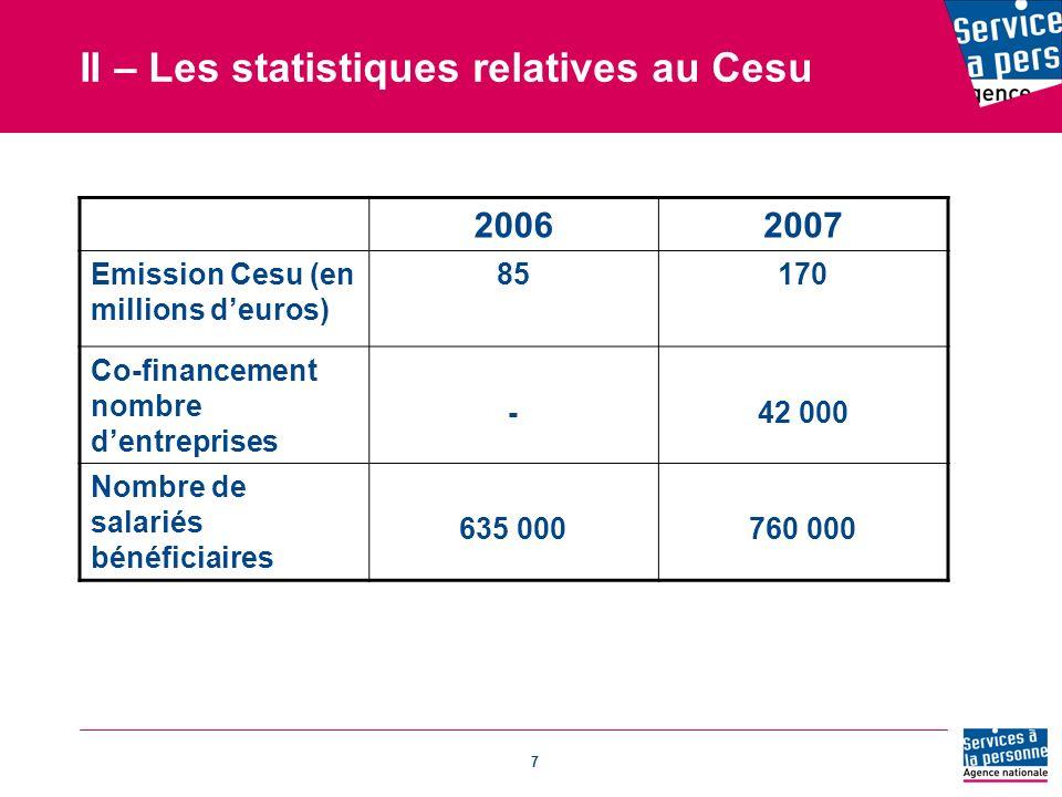 7 II – Les statistiques relatives au Cesu 20062007 Emission Cesu (en millions deuros) 85170 Co-financement nombre dentreprises -42 000 Nombre de salariés bénéficiaires 635 000760 000