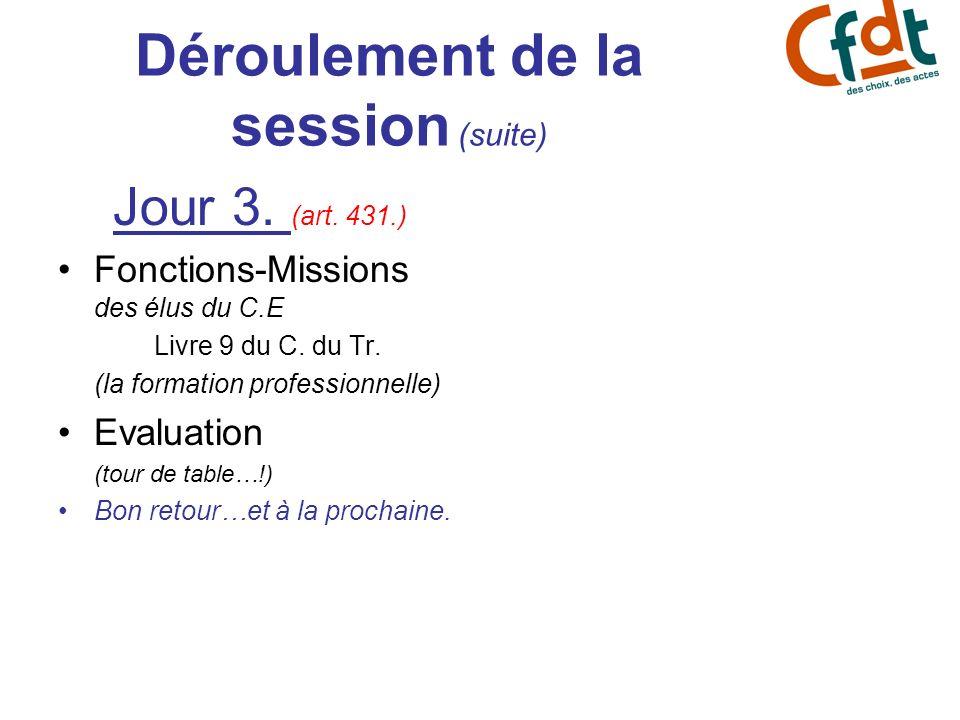 Déroulement de la session (suite) Jour 3. (art. 431.) Fonctions-Missions des élus du C.E Livre 9 du C. du Tr. (la formation professionnelle) Evaluatio