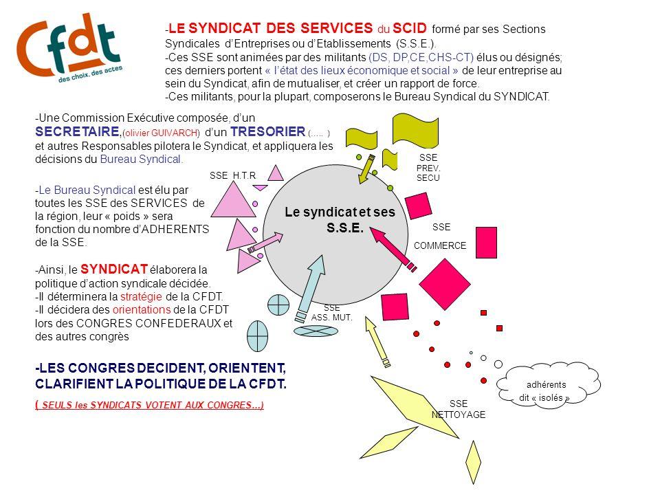- LE SYNDICAT DES SERVICES du SCID formé par ses Sections Syndicales dEntreprises ou dEtablissements (S.S.E.). -Ces SSE sont animées par des militants