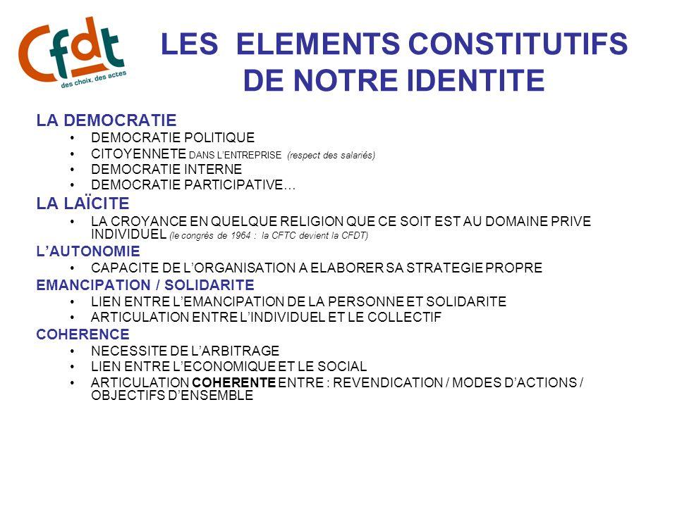 LES ELEMENTS CONSTITUTIFS DE NOTRE IDENTITE LA DEMOCRATIE DEMOCRATIE POLITIQUE CITOYENNETE DANS LENTREPRISE (respect des salariés) DEMOCRATIE INTERNE