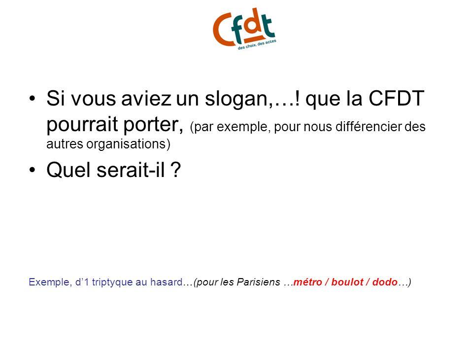 Si vous aviez un slogan,…! que la CFDT pourrait porter, (par exemple, pour nous différencier des autres organisations) Quel serait-il ? Exemple, d1 tr