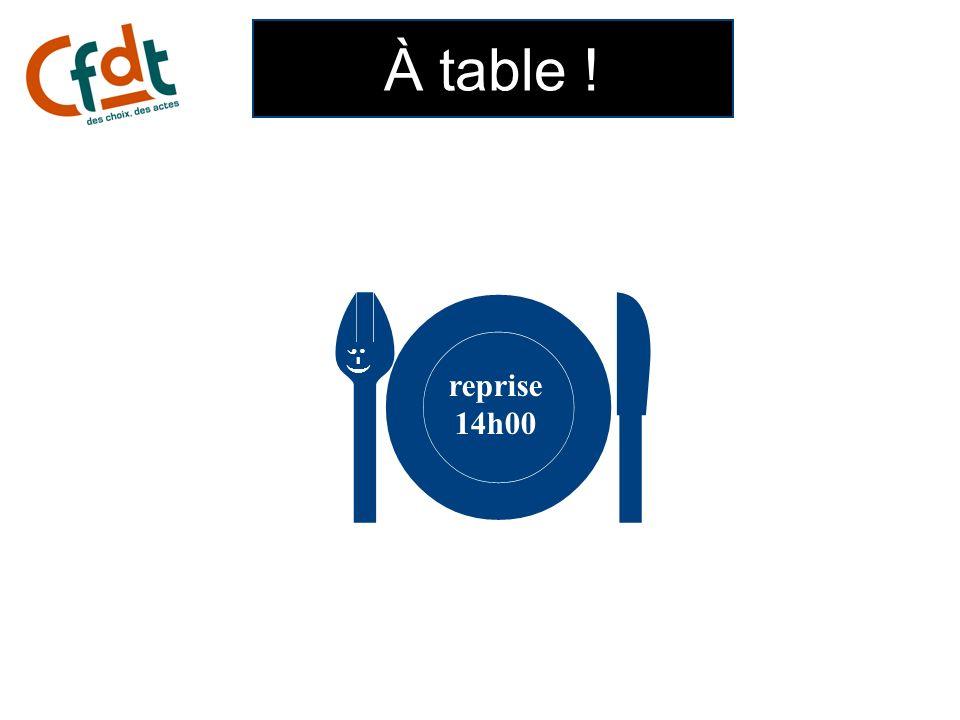 À table ! ;-) reprise 14h00