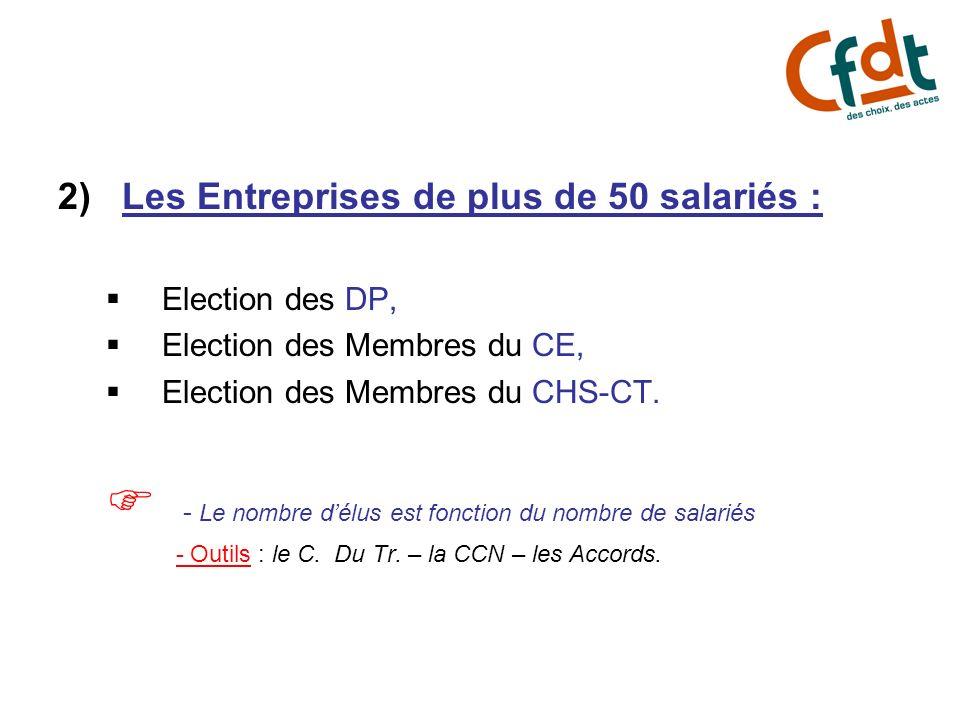 2)Les Entreprises de plus de 50 salariés : Election des DP, Election des Membres du CE, Election des Membres du CHS-CT. - Le nombre délus est fonction