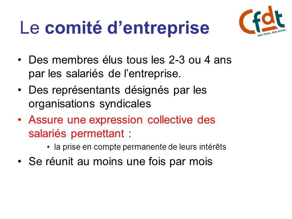 Le comité dentreprise Des membres élus tous les 2-3 ou 4 ans par les salariés de lentreprise. Des représentants désignés par les organisations syndica