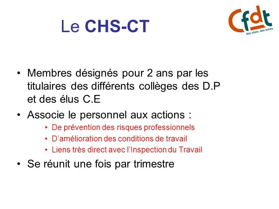 Le CHS-CT Membres désignés pour 2 ans par les titulaires des différents collèges des D.P et des élus C.E Associe le personnel aux actions : De prévent