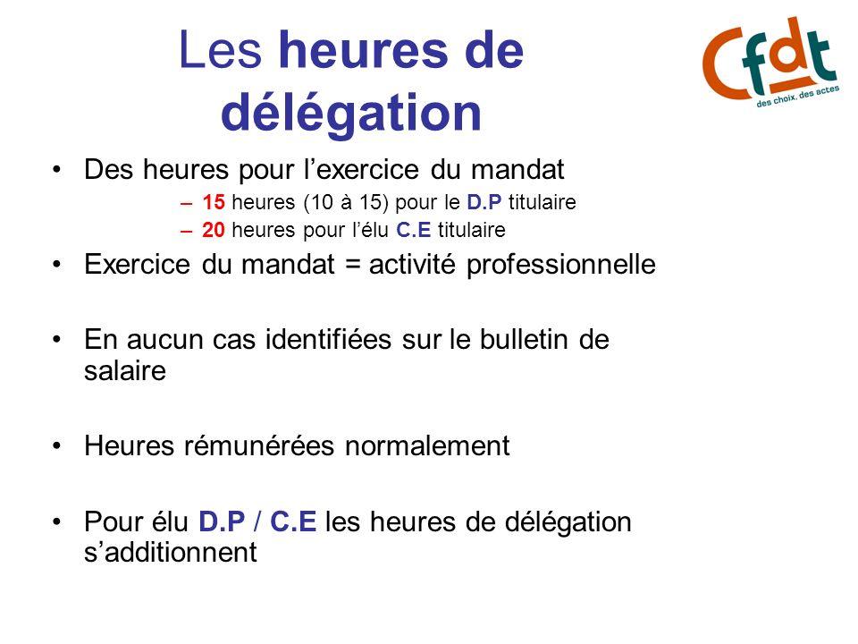 Les heures de délégation Des heures pour lexercice du mandat –15 heures (10 à 15) pour le D.P titulaire –20 heures pour lélu C.E titulaire Exercice du