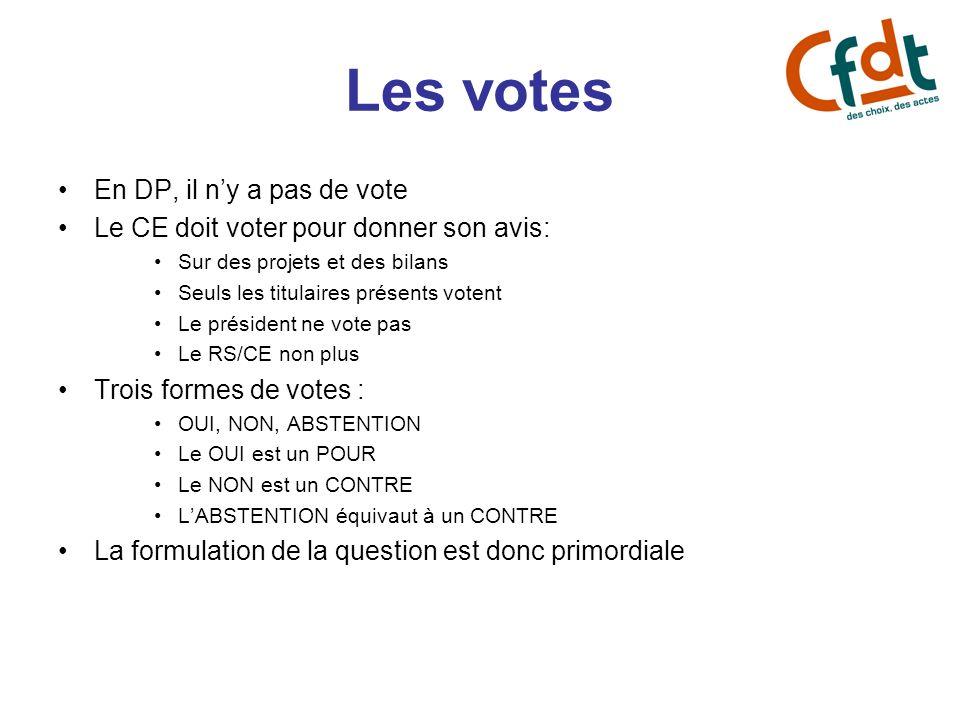 Les votes En DP, il ny a pas de vote Le CE doit voter pour donner son avis: Sur des projets et des bilans Seuls les titulaires présents votent Le prés