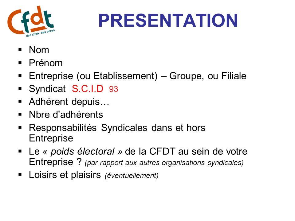 PRESENTATION Nom Prénom Entreprise (ou Etablissement) – Groupe, ou Filiale Syndicat S.C.I.D 93 Adhérent depuis… Nbre dadhérents Responsabilités Syndic