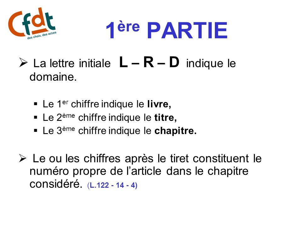1 ère PARTIE La lettre initiale L – R – D indique le domaine. Le 1 er chiffre indique le livre, Le 2 ème chiffre indique le titre, Le 3 ème chiffre in