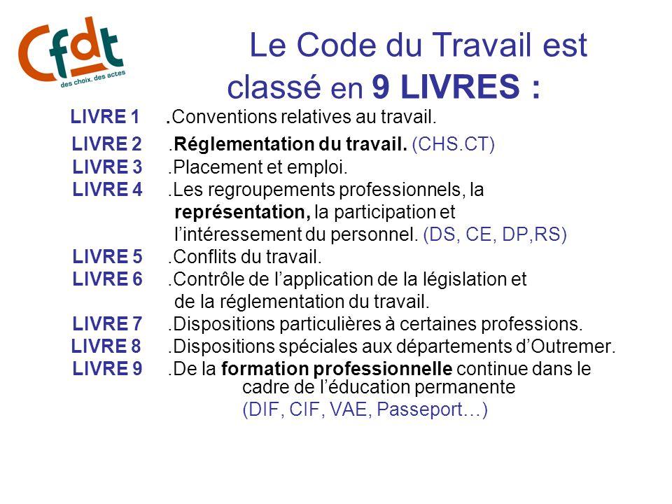 Le Code du Travail est classé en 9 LIVRES : LIVRE 1. Conventions relatives au travail. LIVRE 2.Réglementation du travail. (CHS.CT) LIVRE 3.Placement e