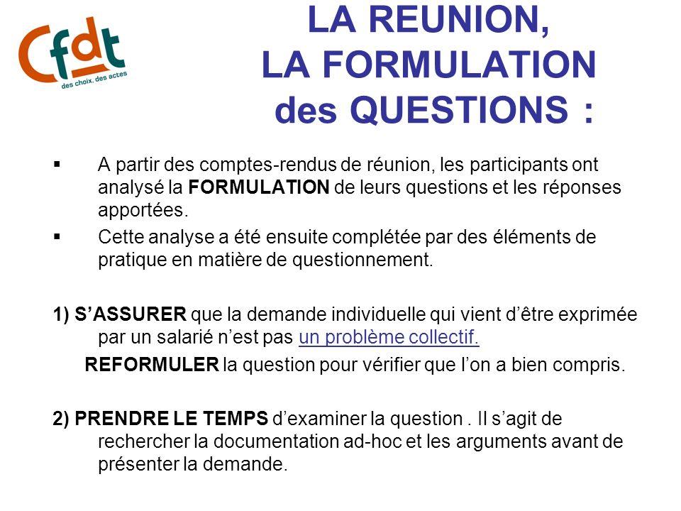 LA REUNION, LA FORMULATION des QUESTIONS : A partir des comptes-rendus de réunion, les participants ont analysé la FORMULATION de leurs questions et l