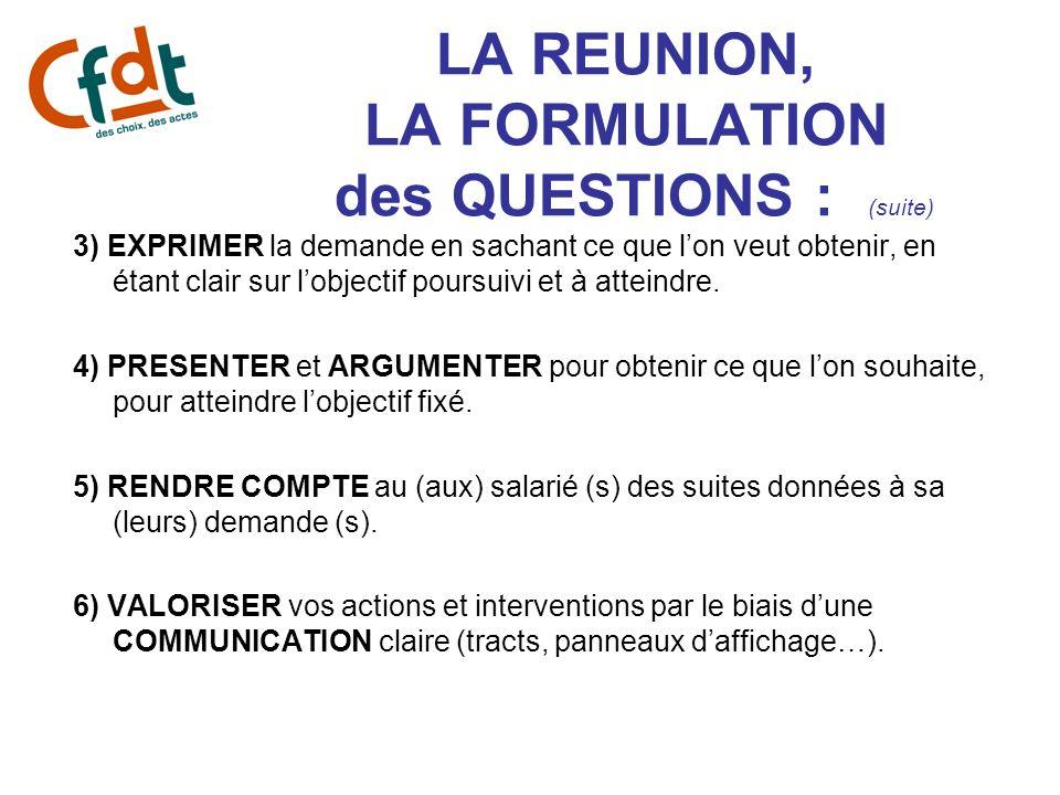 LA REUNION, LA FORMULATION des QUESTIONS : (suite) 3) EXPRIMER la demande en sachant ce que lon veut obtenir, en étant clair sur lobjectif poursuivi e