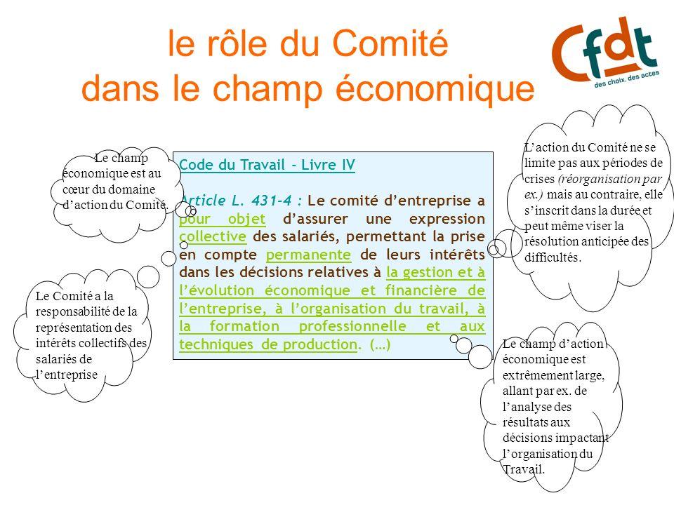 le rôle du Comité dans le champ économique Code du Travail - Livre IV Article L. 431-4 : Le comité dentreprise a pour objet dassurer une expression co